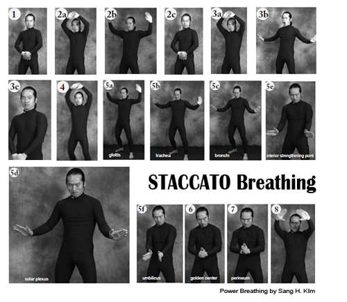 power breathing staccato chart