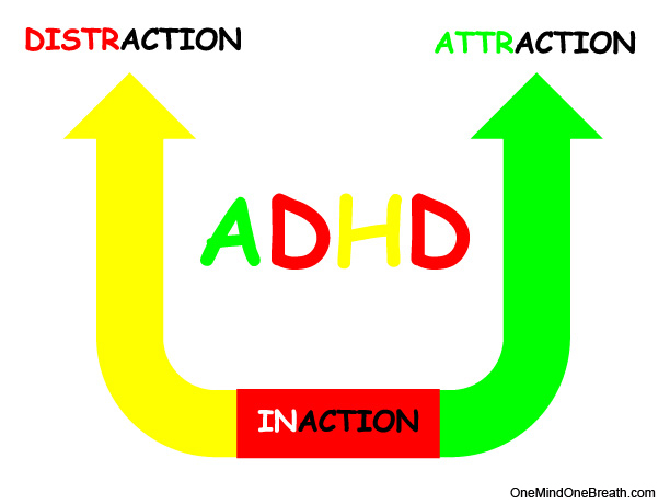 15 Strategies to Manage ADHD